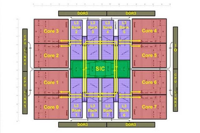 Запущено производство нового 8-ядерного микропроцессора Эльбрус-8С