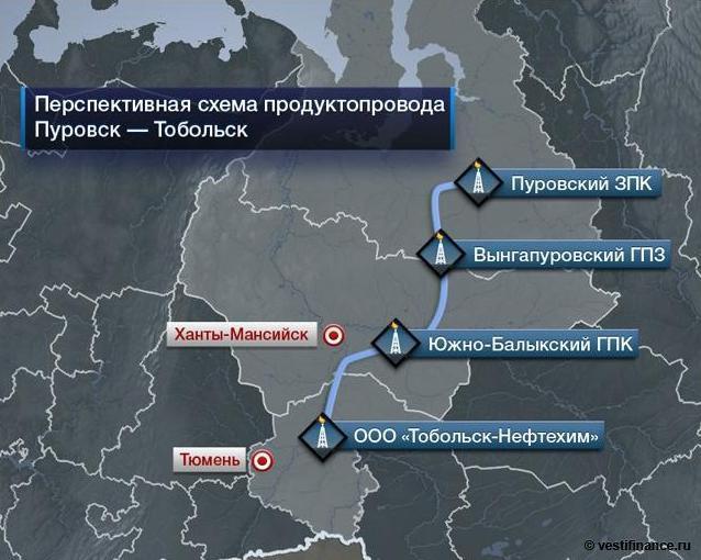 «НОВАТЭК» и «СИБУР» запустили крупнейшей проект по производству, транспортировке и переработке ШФЛУ