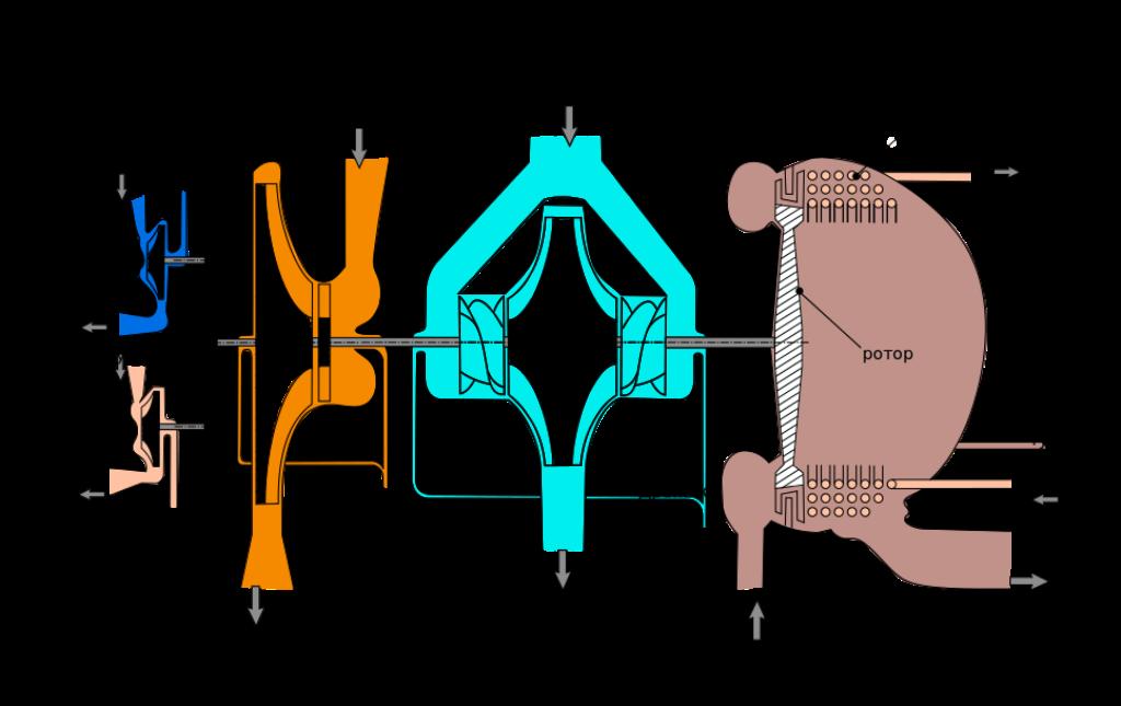 Схема ТНА РД-107