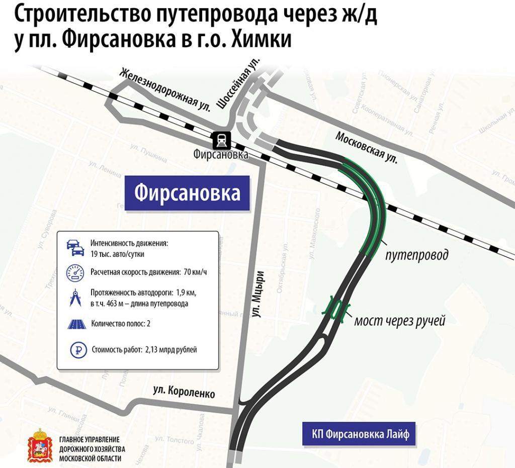 В Химках и Солнечногорском районе Подмосковья открыты 2 новых путепровода через ж/д