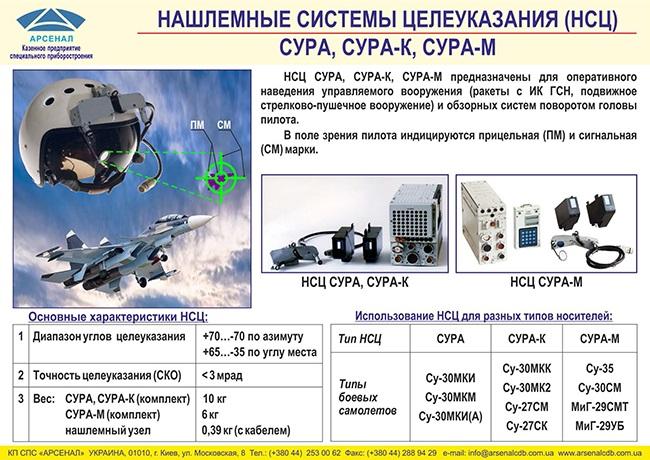 Представлены отечественные нашлемные системы целеуказания для пилотов истребителей