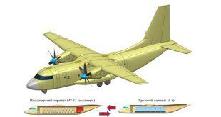 Концепцию конвертируемого самолетаразработали специалисты ФГУП «ЦАГИ»